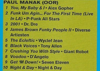 Top-10-Paul-Manak-OOR-9-dec-2000
